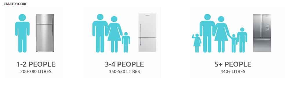 راهنمای خرید یخچال ظرفشویی