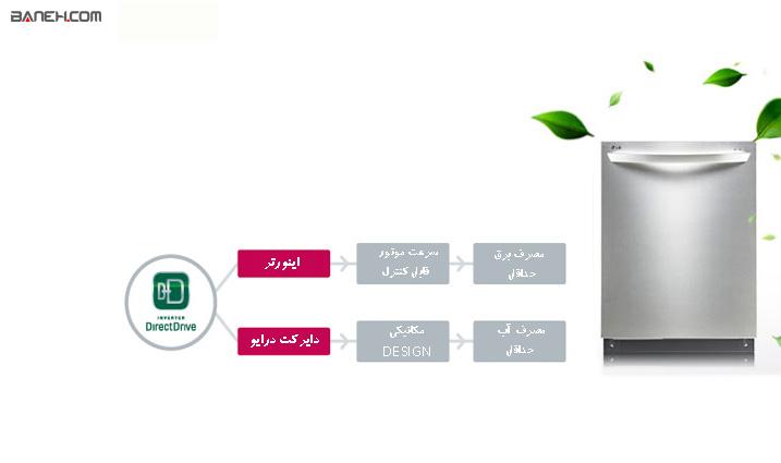 راهنمای خرید ظرفشویی با توجه به دارا بودن موتور دایرکت درایو