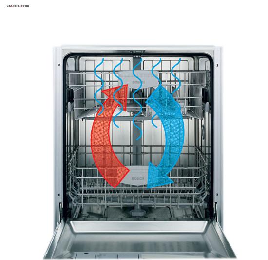 خشک کردن ظروف در ظرفشویی