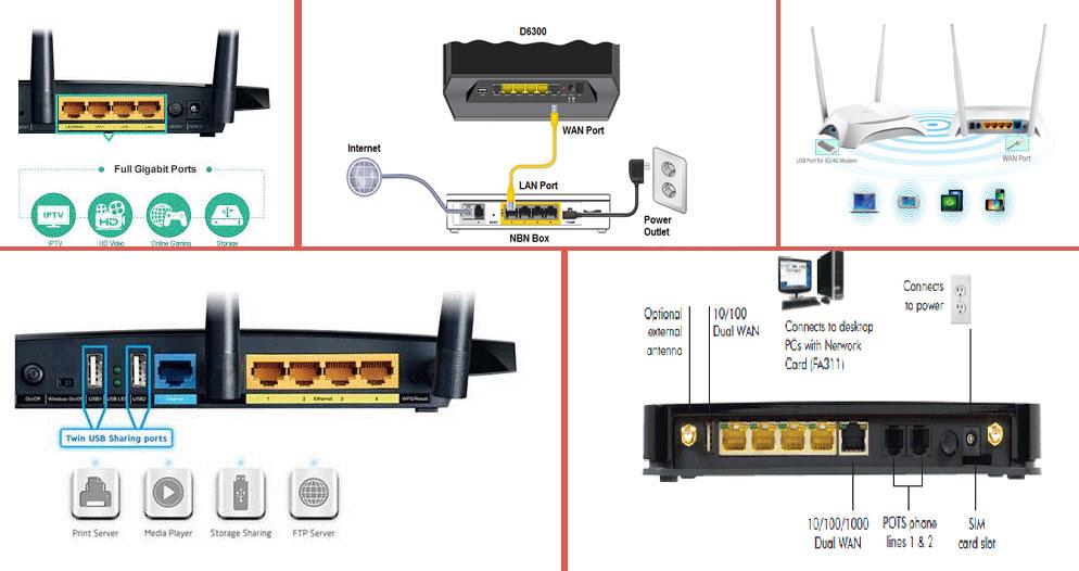 LAN ؛ USB