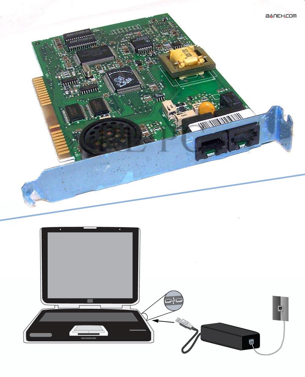 Dial-up modem