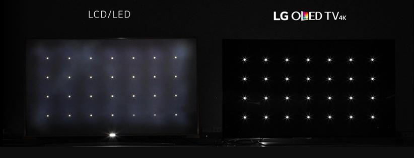 سیاهی و کنتراست بالا در تلویزیونهای OLED