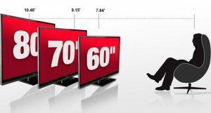 تلویزیون چند اینچی مناسب است