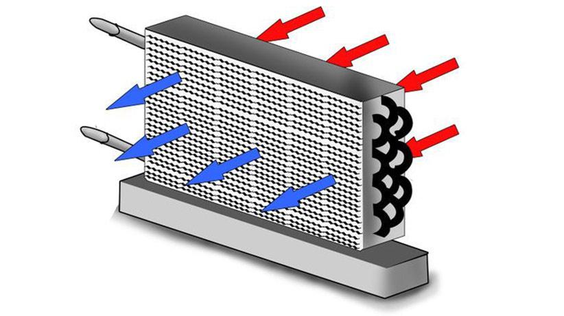 ظرفیت کولر گازی و نحوه عملکرد آن