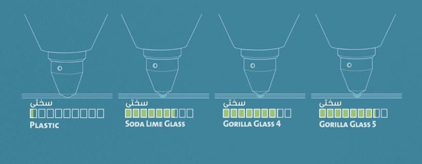 ویژگی های گوریلا گلس 5 « Gorilla Glass 5 » گوریلا گلس ۵