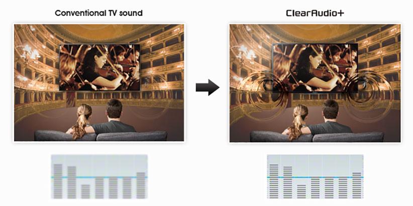 ClearAudio+ تلویزیونهای سونی